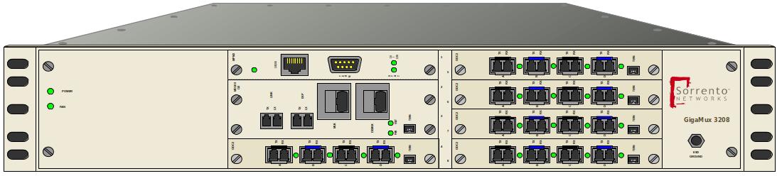 GigaMux 3200